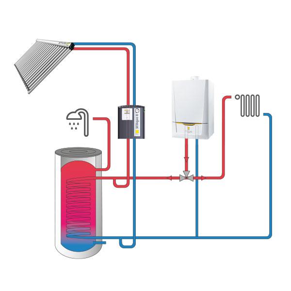 Solare Nachrüstung mit Speichertausch